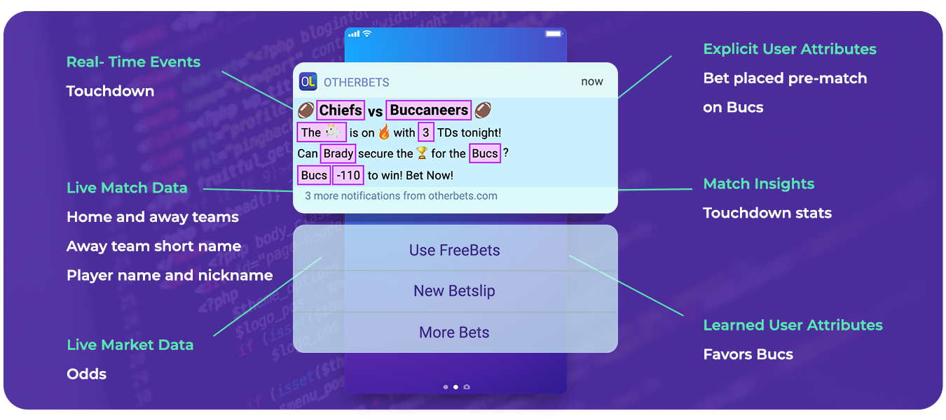 You are currently viewing New Sportsbook Engagement Platform Brings the Playing Field to You