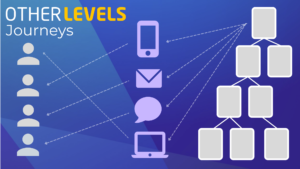 Read more about the article OtherLevels Journeys: Taking Marketing Automation to the Next Level